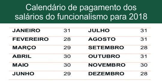Governo do Estado define calendário de pagamento dos salários do funcionalismo para 2018