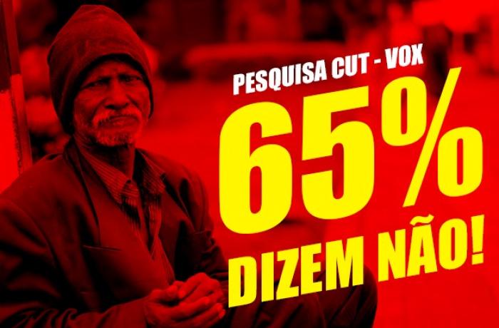 Reforma da Previdência: 65% dos trabalhadores são contra, segundo pesquisa Vox-Populi